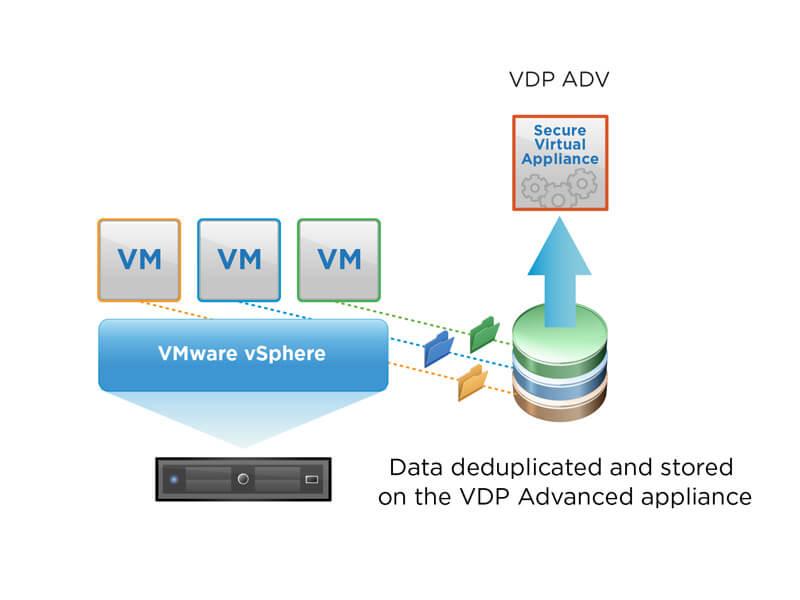 VDP Advanced